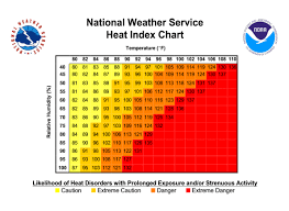 Heat Index Chart Where Wisconsins Summers Are Heating Up Most Wiscontext