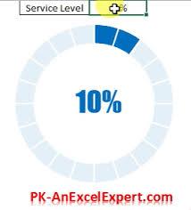 Chart Progress Progress Circle Chart Pk An Excel Expert