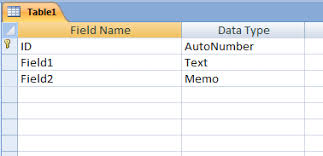 Ssis Data Type Conversion Chart Ssis Data Conversion Task Excel File To Sql Server