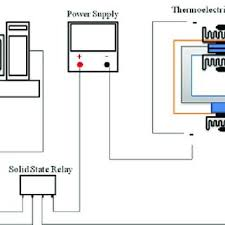 connection in 4 wire resistance and 4 wire rtd sensor circuit to hybrid thermoelectric refrigerator h ter control system configuration