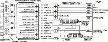 2003 buick century radio wiring diagram 1999 buick regal ls 2000 chevy cavalier wiring diagram at 2000 Cavalier Radio Wiring Diagram