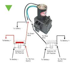 wiring diagram for boat trim wiring image wiring tilt trim motor tips arco on wiring diagram for boat trim