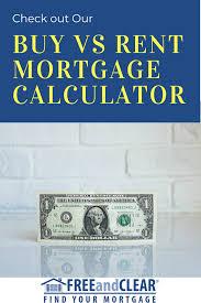 Buy Versus Rent Calculator Mortgage Calculators Pinterest