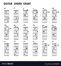 Music Notes Chart Guitar Set Of Music Notes