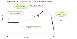 inuductionmotor2