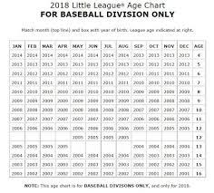 League Age Calculator