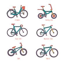 Types Of Bikes The Complete List Which One Is For You