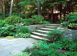 Garden Design Garden Design With Guide And Practice Landscaping Small Backyard Landscaping Plans