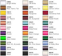 Sulky Slimline Poly Embroidery Thread 31 Color Set On Popscreen