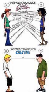 Men vs women essay   Essay about cause and effect of global     men vs women essay topics