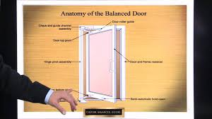 definition and anatomy of a balanced door system ellison bronze you
