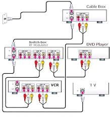 wiring diagram to connect my cable box to my surround sound dvd and wiring diagram to connect my cable box to my surround sound dvd and tv wiring diagram expert
