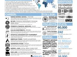 aaaaeroincus unique infographic resume entrancing google aaaaeroincus hot infographic resume easy on the eye resume examples for jobs little experience