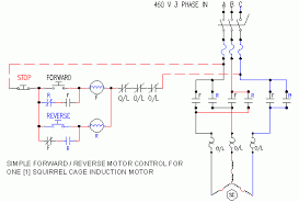 3 phase motor control circuit diagram ireleast info forward reverse motor wiring diagram forward auto wiring diagram wiring circuit · multi speed 3 phase