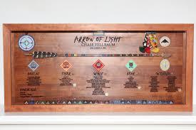 Arrow Of Light Display Plaque Pin On Webelo Scout Den Meetings