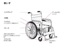 車いすの解説 保健福祉部福祉局地域福祉課