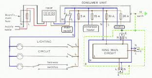house wiring house wiring amp the wiring diagram how to rough in wiring how to wiring image wiring diagram house wiring how to the wiring diagram on wiring