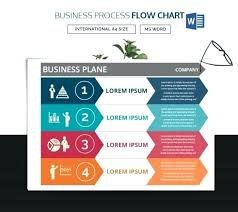 Company Business Process Flow Chart Free Process Template Smartasafox Co