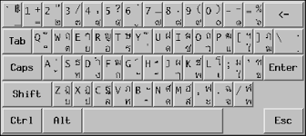 The thai alphabet is used to write thai, sanskrit, pali, and a number of minority languages spoken in thailand. Test Documentation Home International Language Environments Guide Chapter 4 Supported Asian Locales International Language Environments Guide Previous Chapter 3 Localization In The Oracle Solaris Environment Next Chapter 5 Overview Of