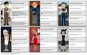 The Great Gatsby Character Chart Worksheet Answers Character Descriptions The Great Gatsby Storyboard