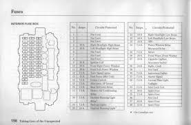 2000 honda accord alarm wiring diagram wiring diagram 99 Honda Civic Fuse Box 2000 honda accord alarm wiring diagram 99 honda civic fuse box diagram
