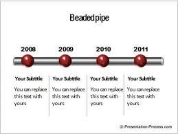 Timeline Ppt Slide 5 Ways To Make Your Timelines Memorable