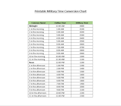 Printable Conversion Chart Military Time Conversion Chart Fresh 30 Printable Military