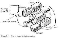 wiring diagram of single phase motor capacitor wiring single phase motor two capacitor wiring diagram diagram on wiring diagram of single phase motor