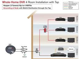 hopper 3 wiring diagram hopper image wiring diagram dish network hopper tap 190506 on hopper 3 wiring diagram