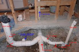 bathroom plumbing. Simple Plumbing Replacing Basement Bathroom Plumbing DIY Home How To Plumb A  Bathroom With Pex Inside