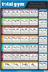 Full Gym Workout Chart Exercise Chart For Total Gym Weider Ultimate Body Works