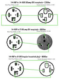 50 amp generator plug wiring diagram wirdig amp dryer outlet wiring diagram get image about wiring diagram