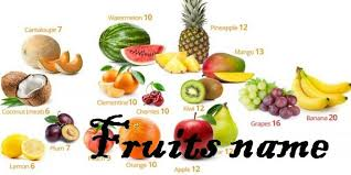 fruits name hindi
