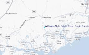Willtown Bluff Edisto River South Carolina Tide Station