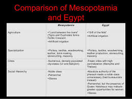 Compare And Contrast Mesopotamia And Egypt Comparing Ancient Sumer And Egypt Essay College Paper Help