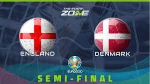 England vs Denmark Preview & Prediction ...