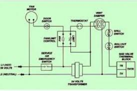 carrier thermidistat wiring diagram honeywell heat pump thermostat honeywell thermostat at Honeywell Furnace Wiring Diagram