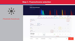 Flow Cytometry Panel Builder Thermo Fisher Scientific Ru