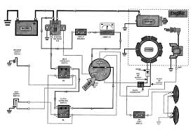 wiring diagram for huskee lawn tractor Wiring Diagram For Huskee Lawn Tractor snapper riding mower wiring diagram Basic Lawn Tractor Wiring Diagram
