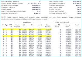 Mortgage Payment Schedule Table – Bonniemacleod