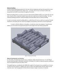 V Block Fixture Design Material Handling Detailed Design