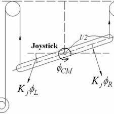 schematic diagram of joystick download scientific diagram Joystick Electrical Schematic Symbol schematic diagram of joystick