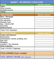 Personal Household Budget 008 Simple Household Budget Templates Canre Klonec Co Basic Personal