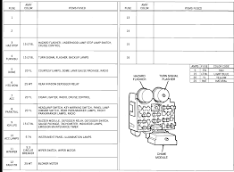 89 jeep wrangler layout for the fuse panel my horn Jeep Wrangler Fuse Box Jeep Wrangler Fuse Box #10 jeep wrangler fuse box diagram