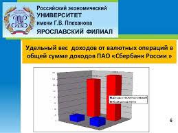 дипломная презентация по валютным операциям 5 7 Удельный вес доходов от валютных операций