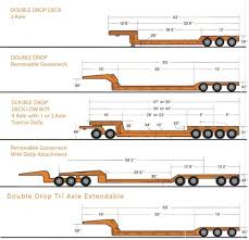 Small Picture barnhart trans 18 wheeler big trailers for big tiny houses 04