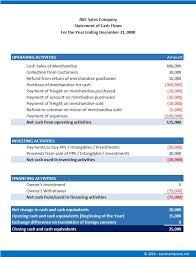 Simple Cash Flows Simple Cash Flow Statement For Small Business