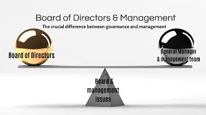 Board of Directors & Management by Duane Weaver