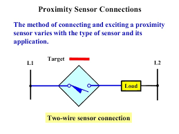 wiring diagrams and ladder logic proximity sensor connections