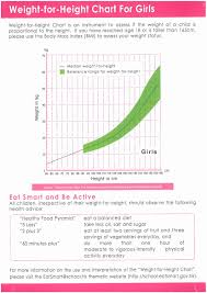 Interactive Growth Chart Up To Date Online Growth Chart Percentile Calculator Height